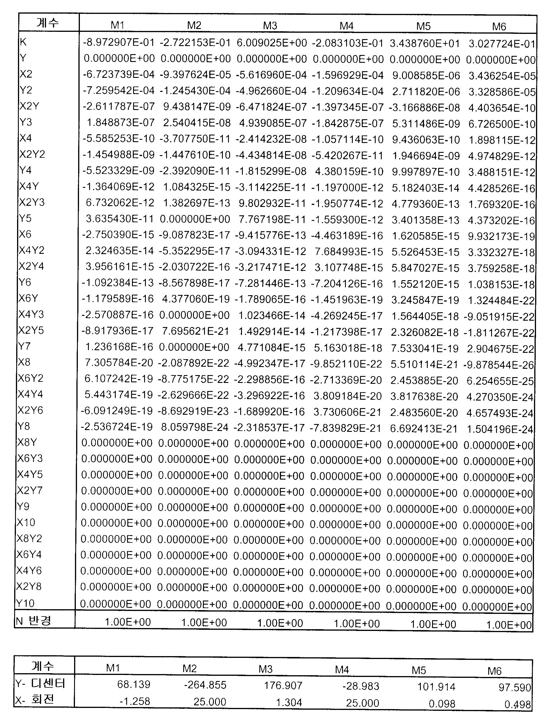 Figure 112008003020108-pat00005