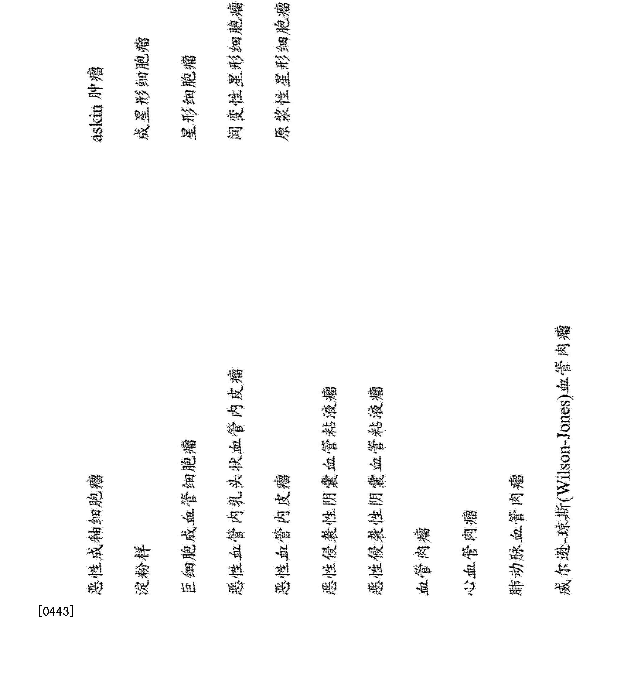 Figure CN103857387AD00561