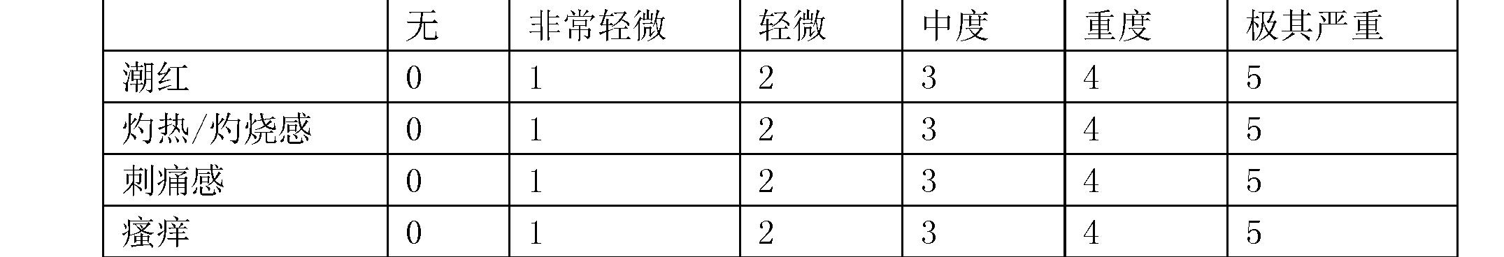Figure CN105662948BD00061
