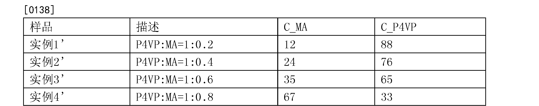 Figure CN103987882BD00171