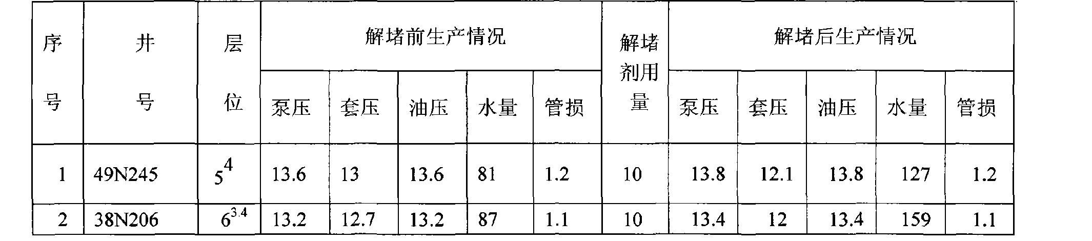 Figure CN101747881BD00052