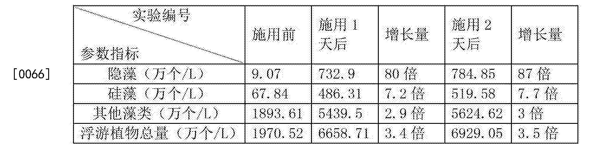 Figure CN103466803BD00081