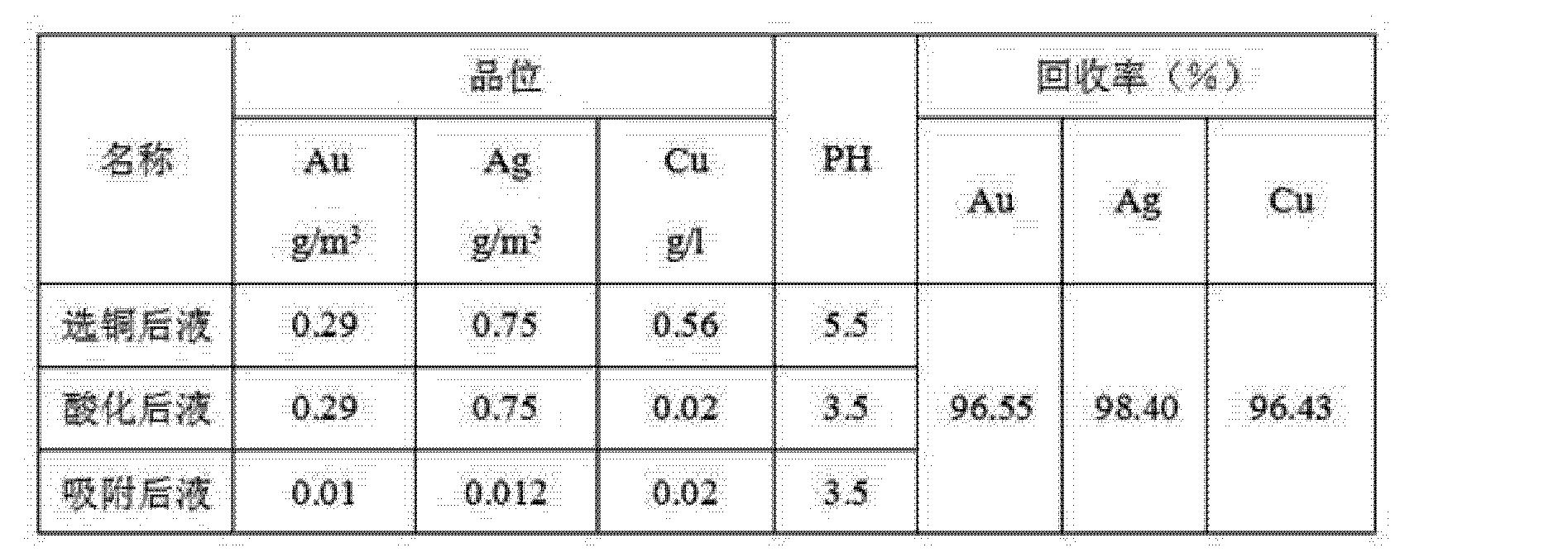 Figure CN102430482BD00061