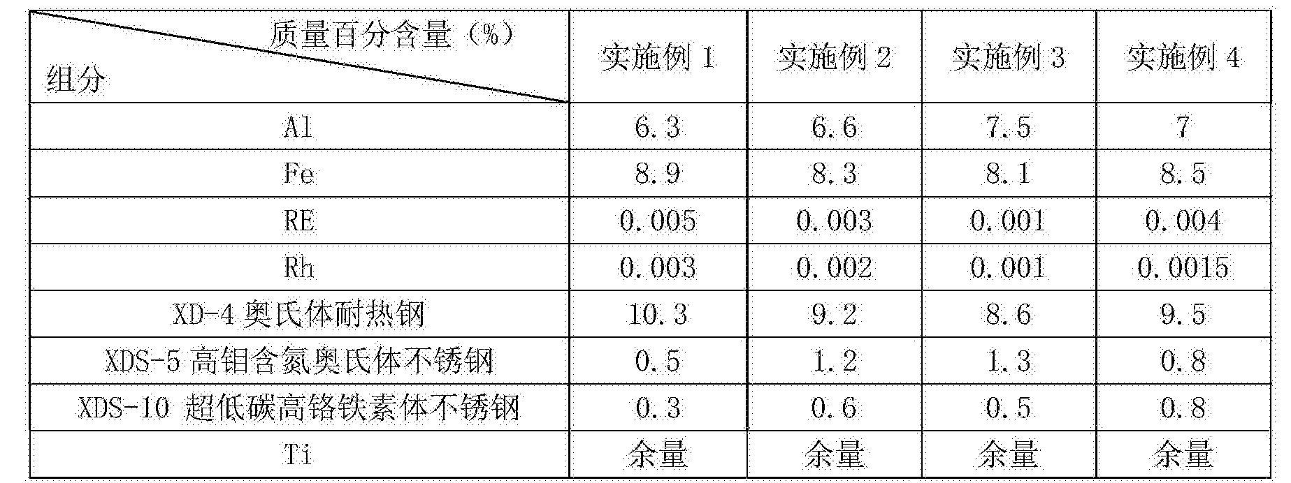 Figure CN107904441AD00061