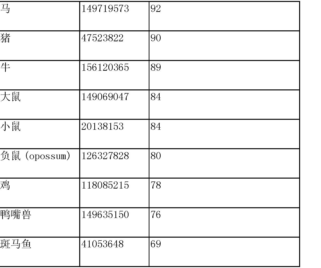 Figure CN104284674AD00571