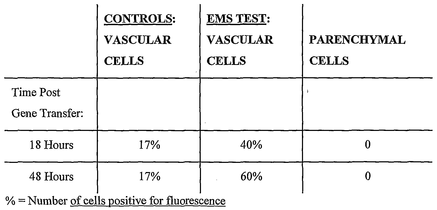 WO2004105484A1 - System for exsanguinous metabolic support
