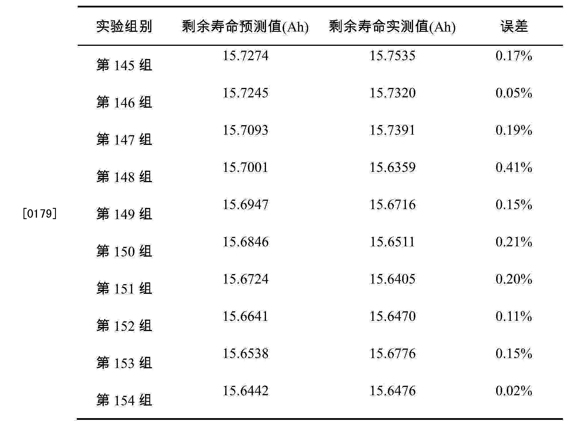 Figure CN103954913AD00171