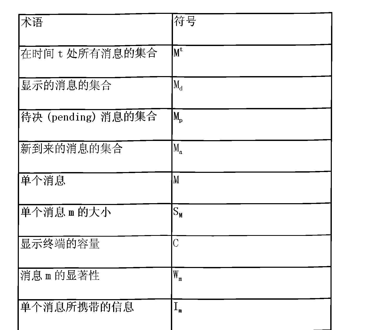 Figure CN104252468AD00131