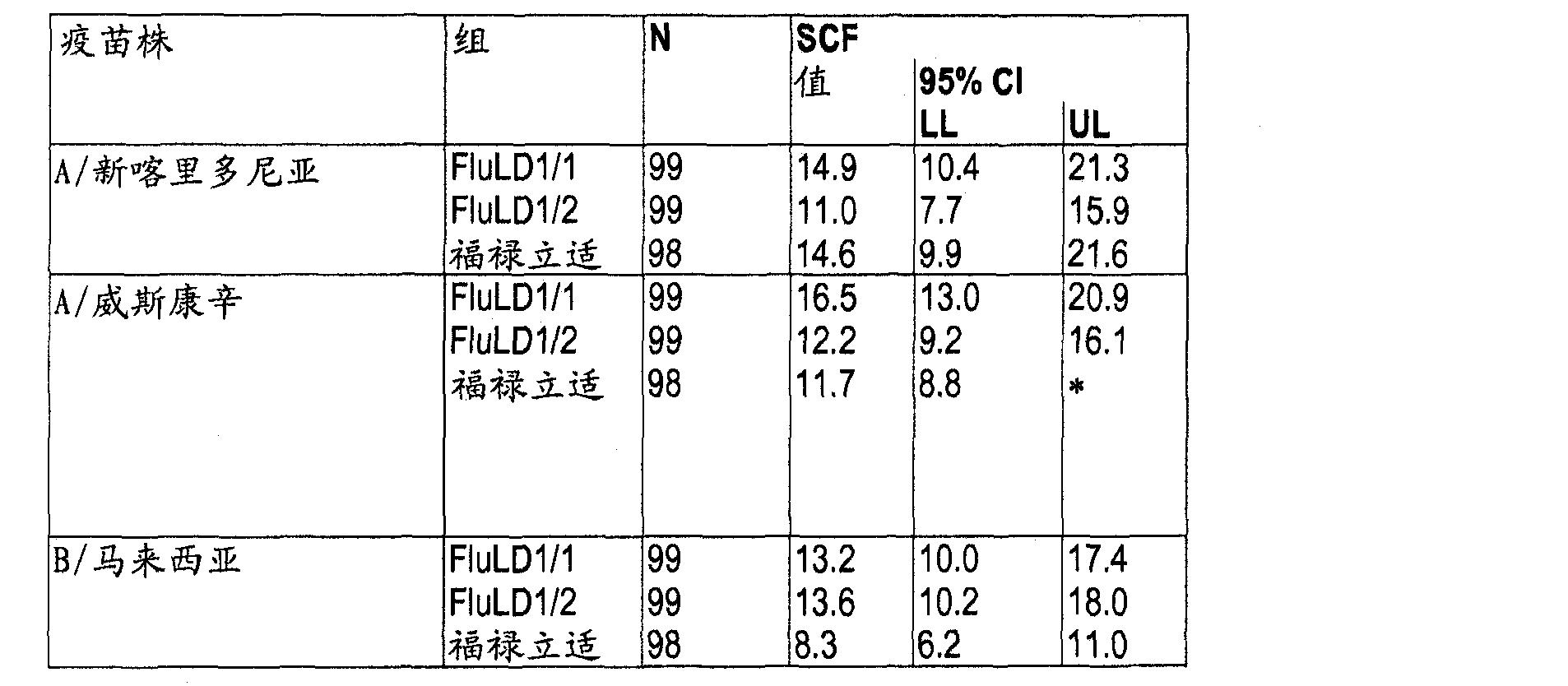 Figure CN102099052AD00332