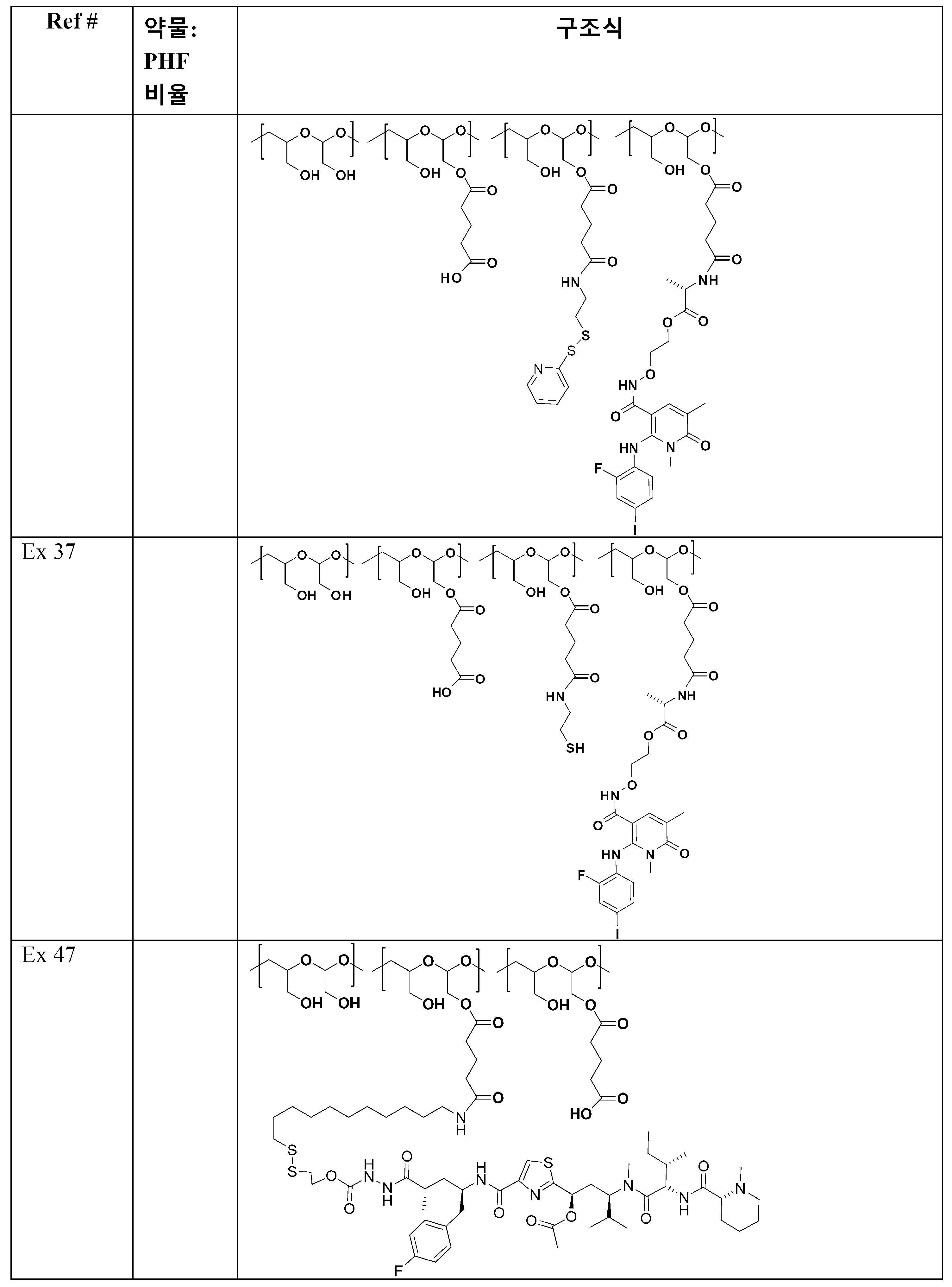 Figure 112014001971018-pct00235