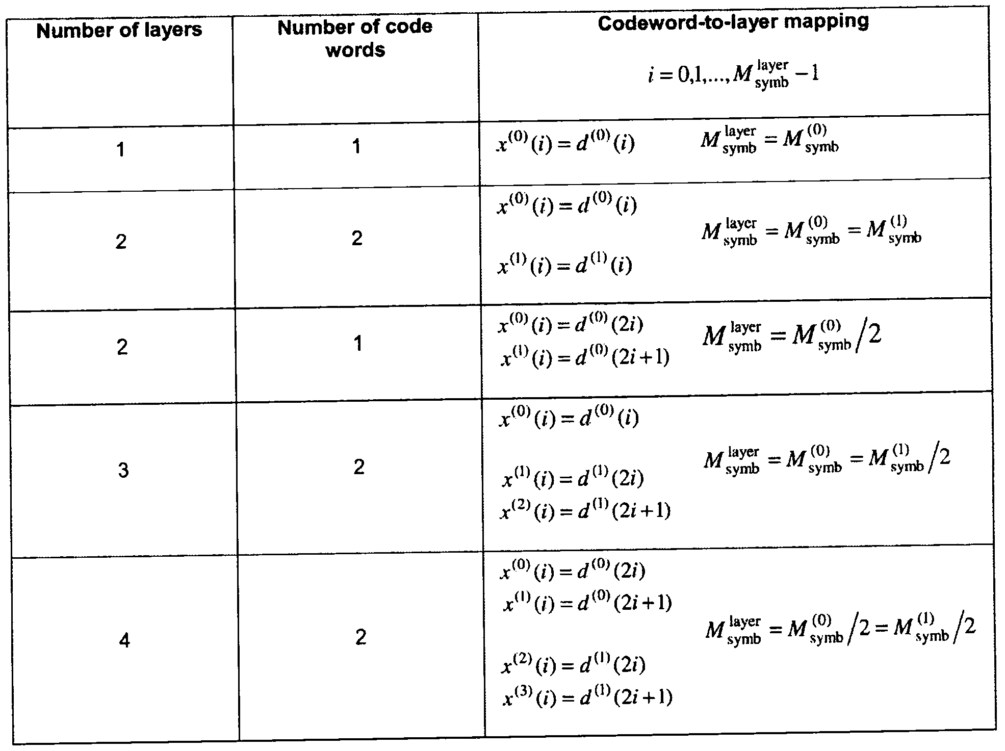 Figure 112011500920901-pat00016