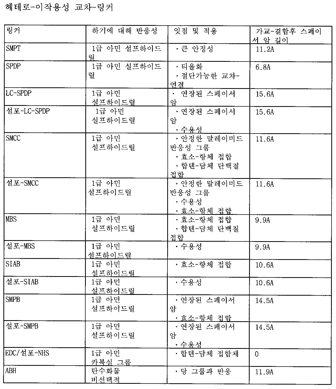 Figure 112011014124413-pat00003