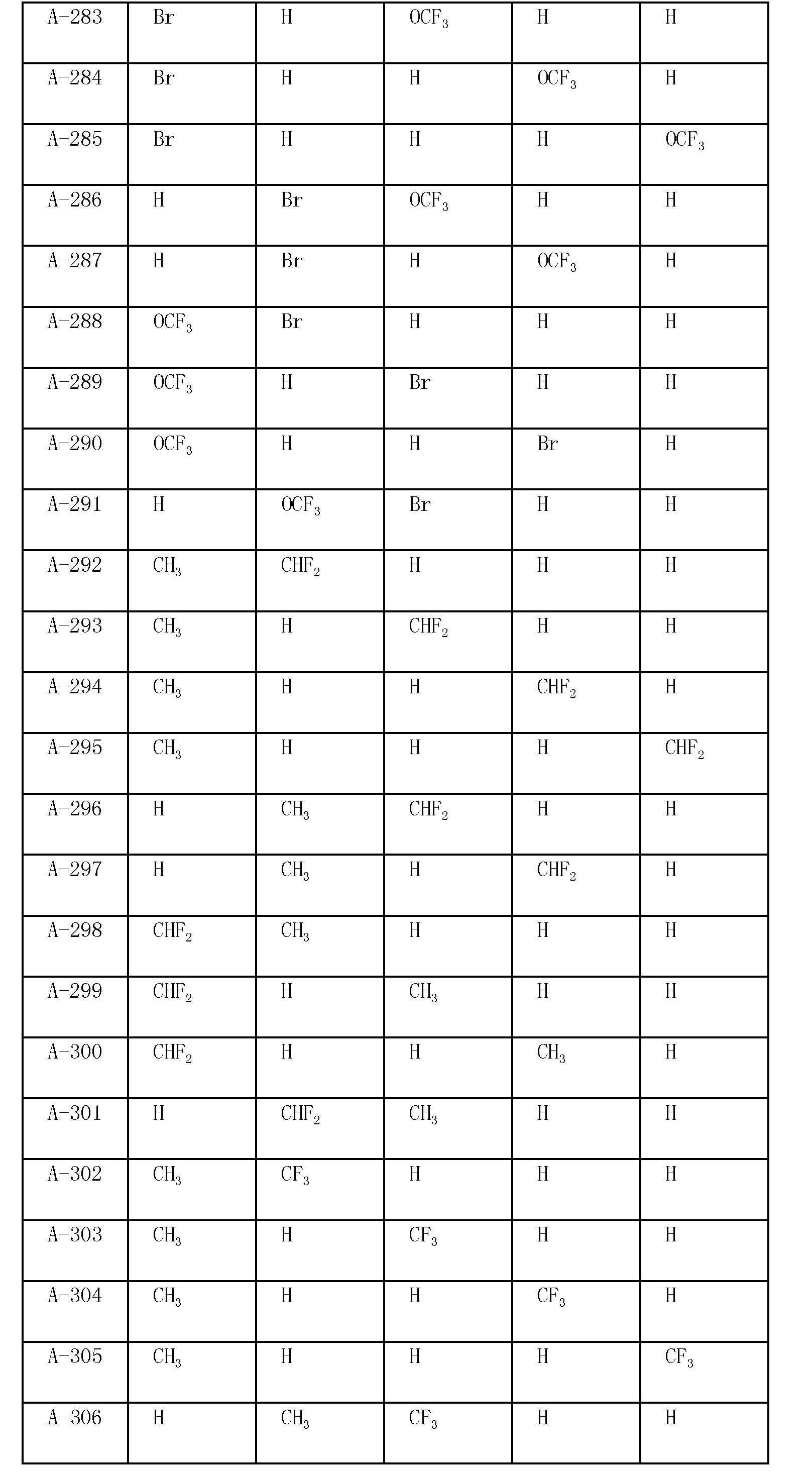 Figure CN102803232AD00431