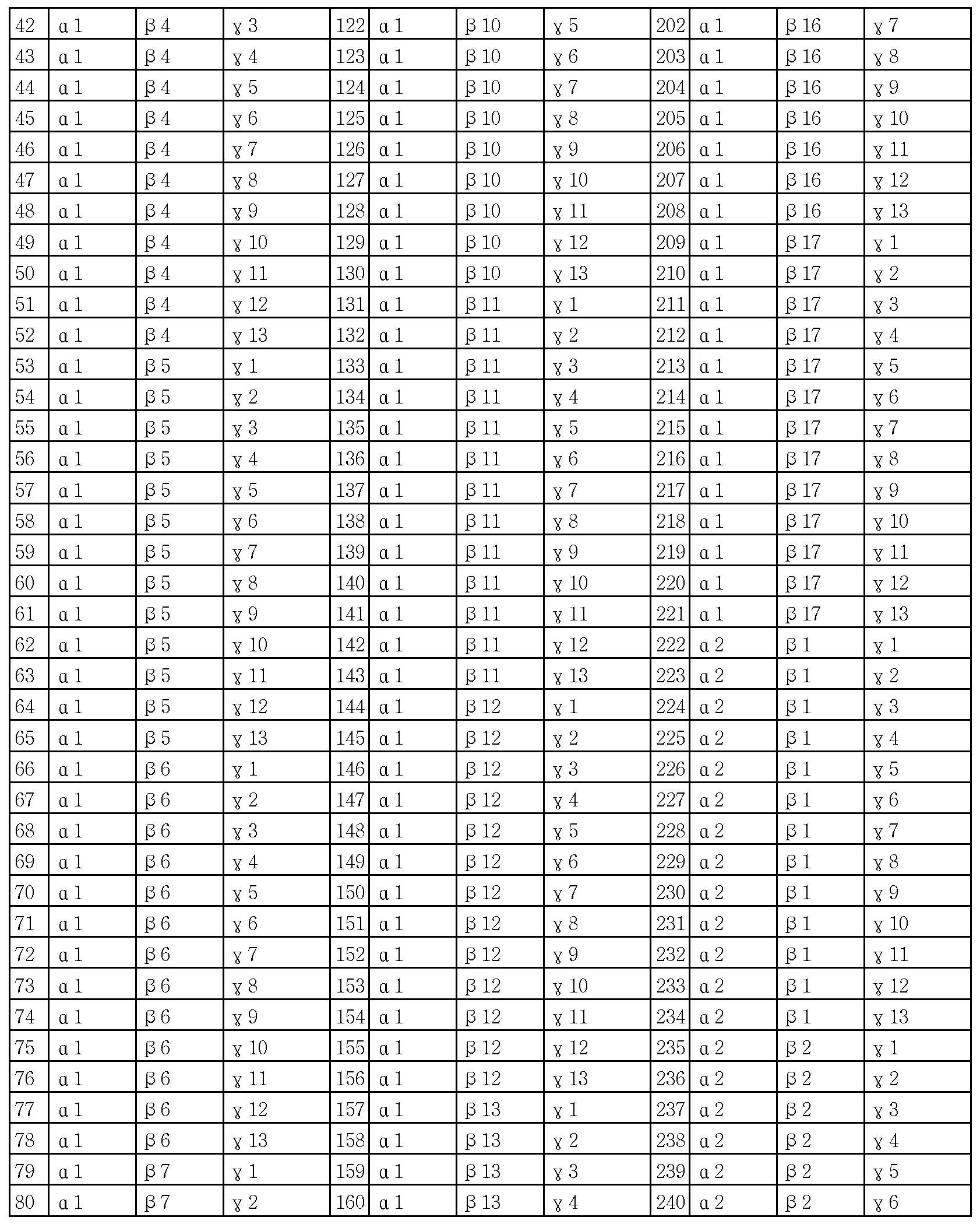 Figure 112015097461849-pct00010
