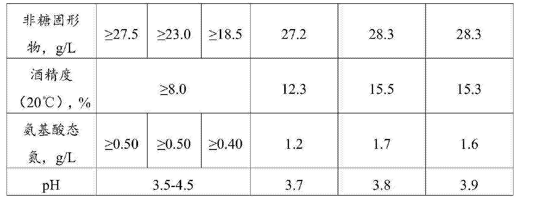 Figure CN108102854AD00131