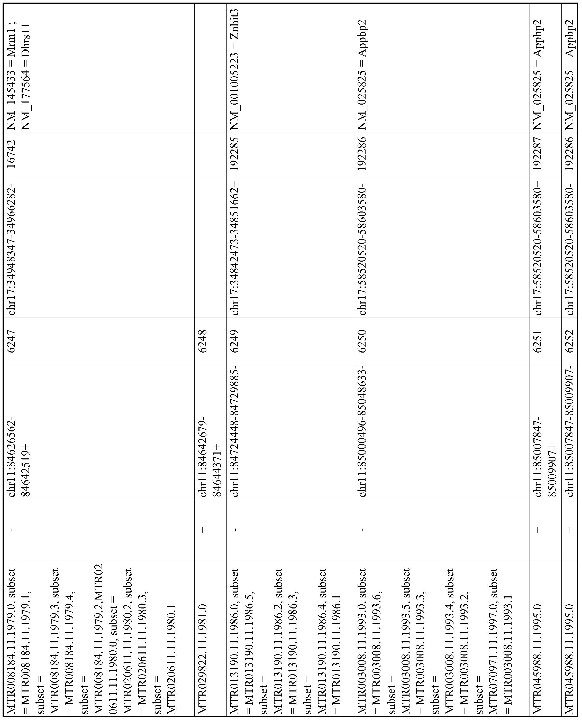 Figure imgf001124_0001
