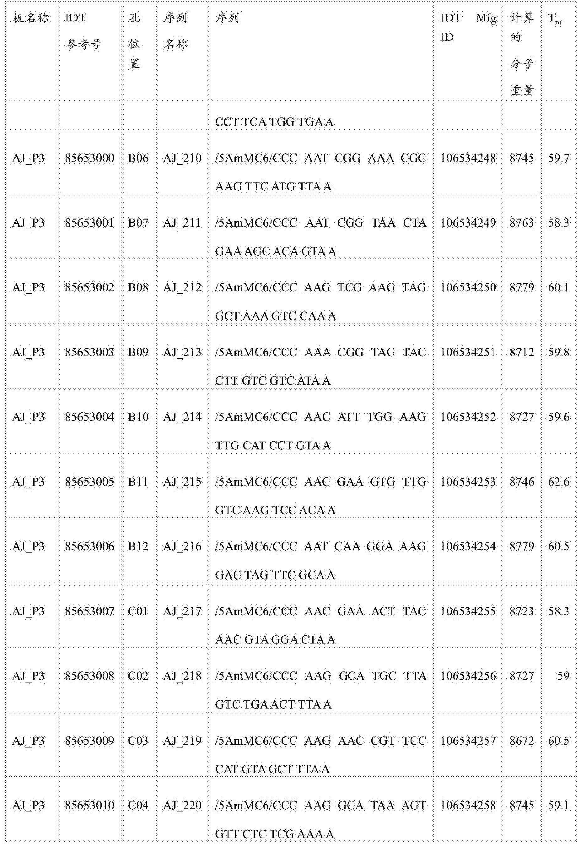Figure CN105745528AD00511