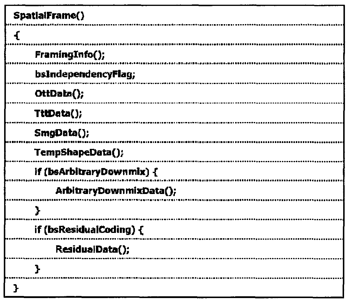 Figure 112008048831039-PCT00001