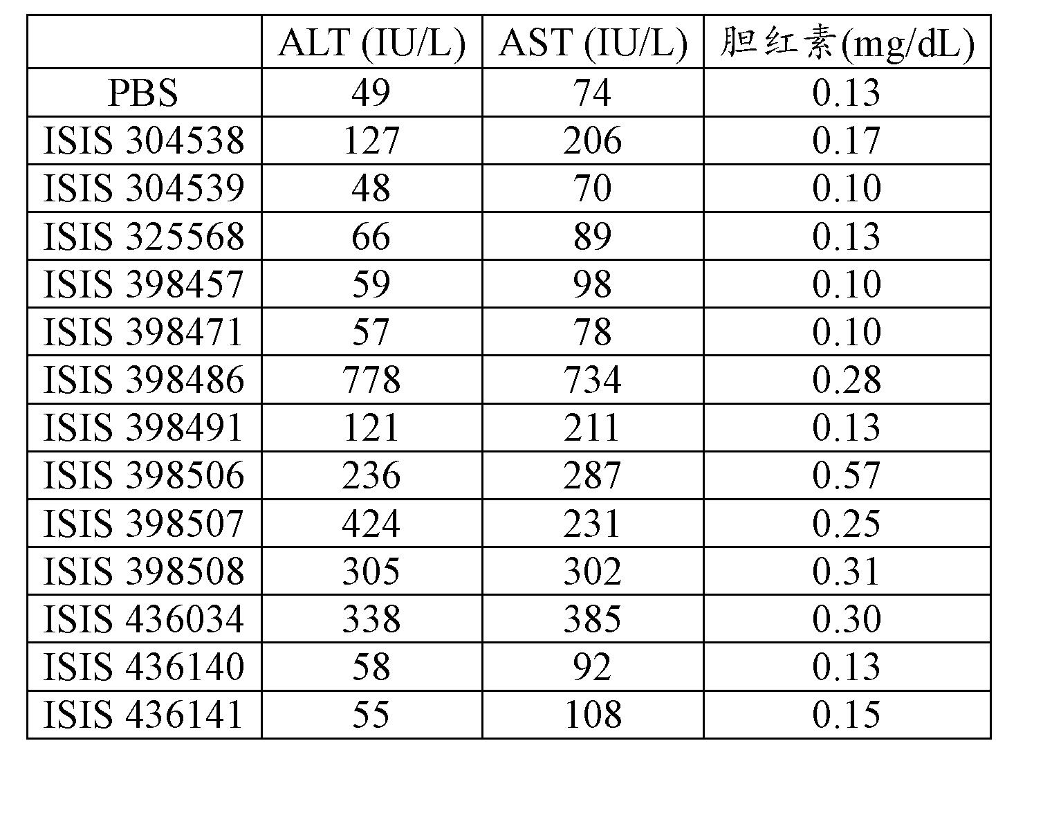 Figure CN103814132BD00771