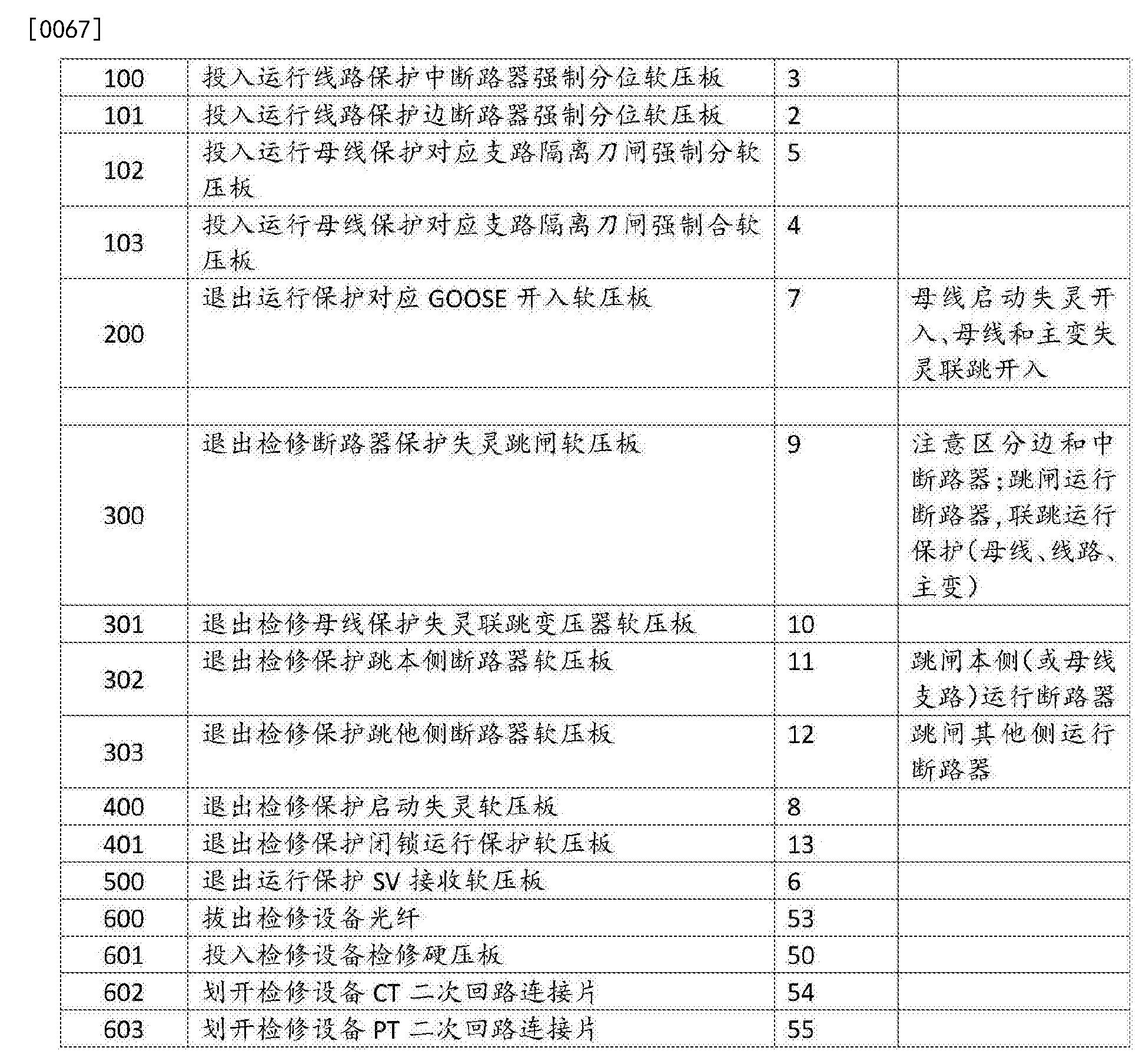 Figure CN105914892AD00121