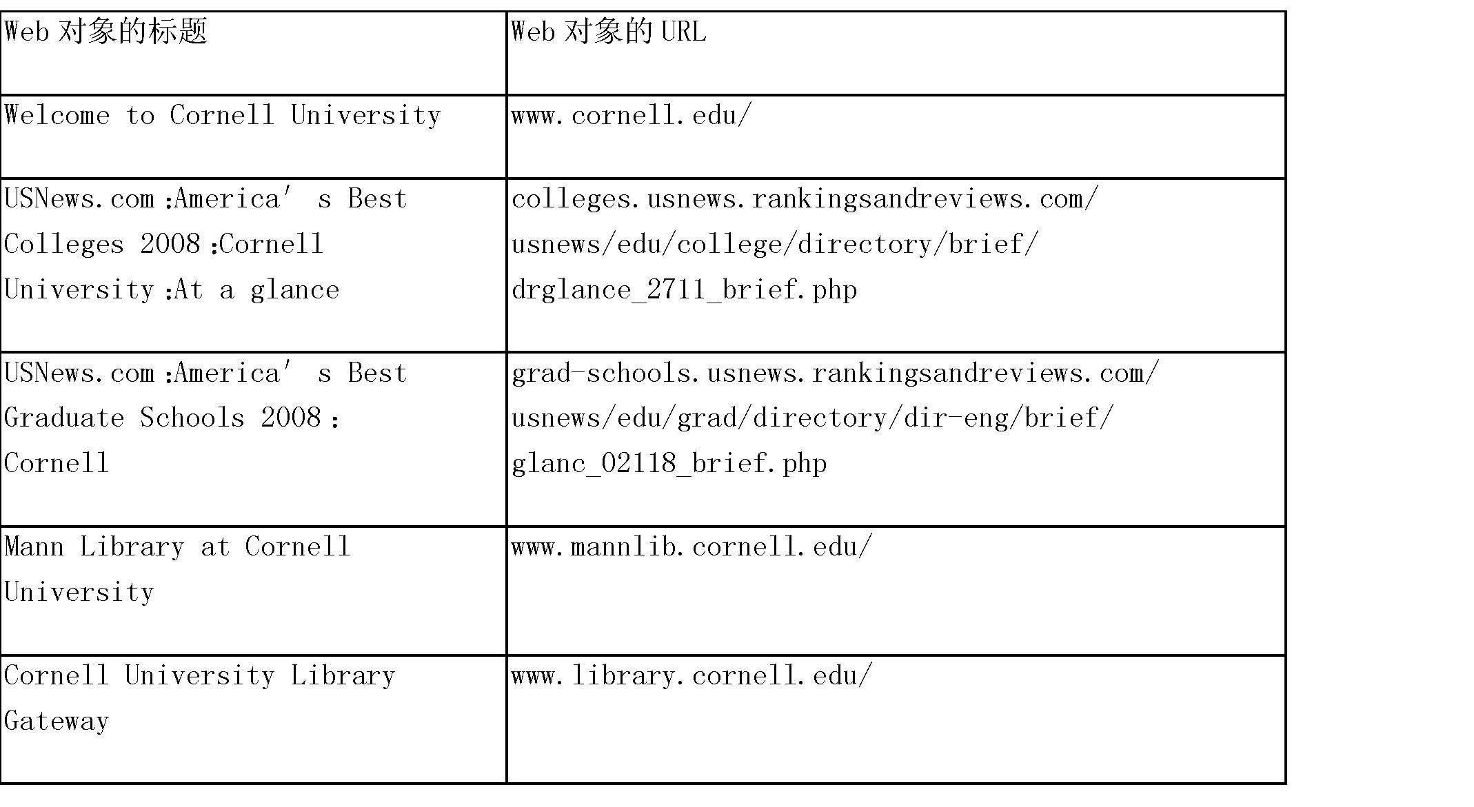 Figure CN101499062BD00072