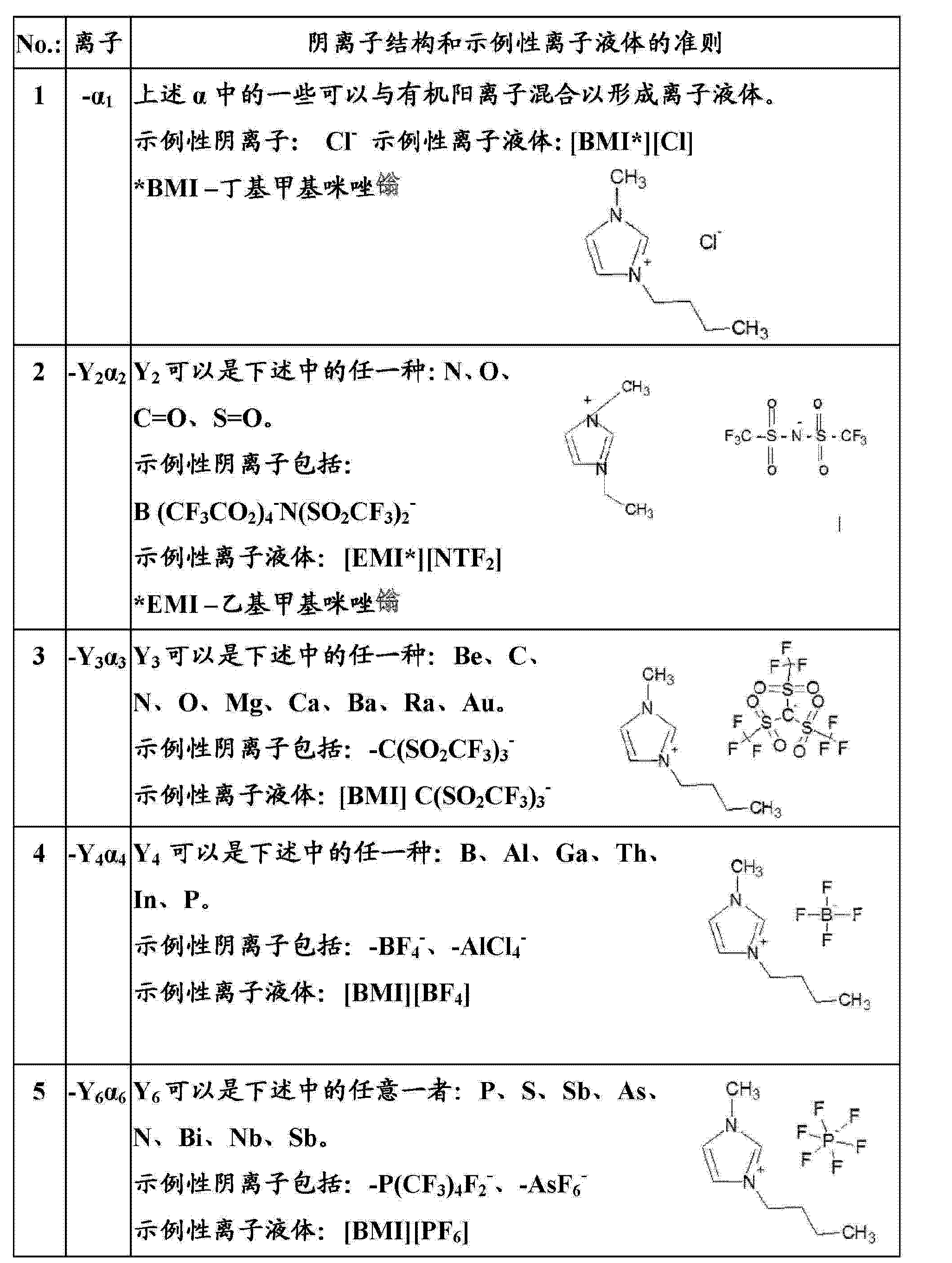 CN104024573A - Production logging instrument - Google Patents