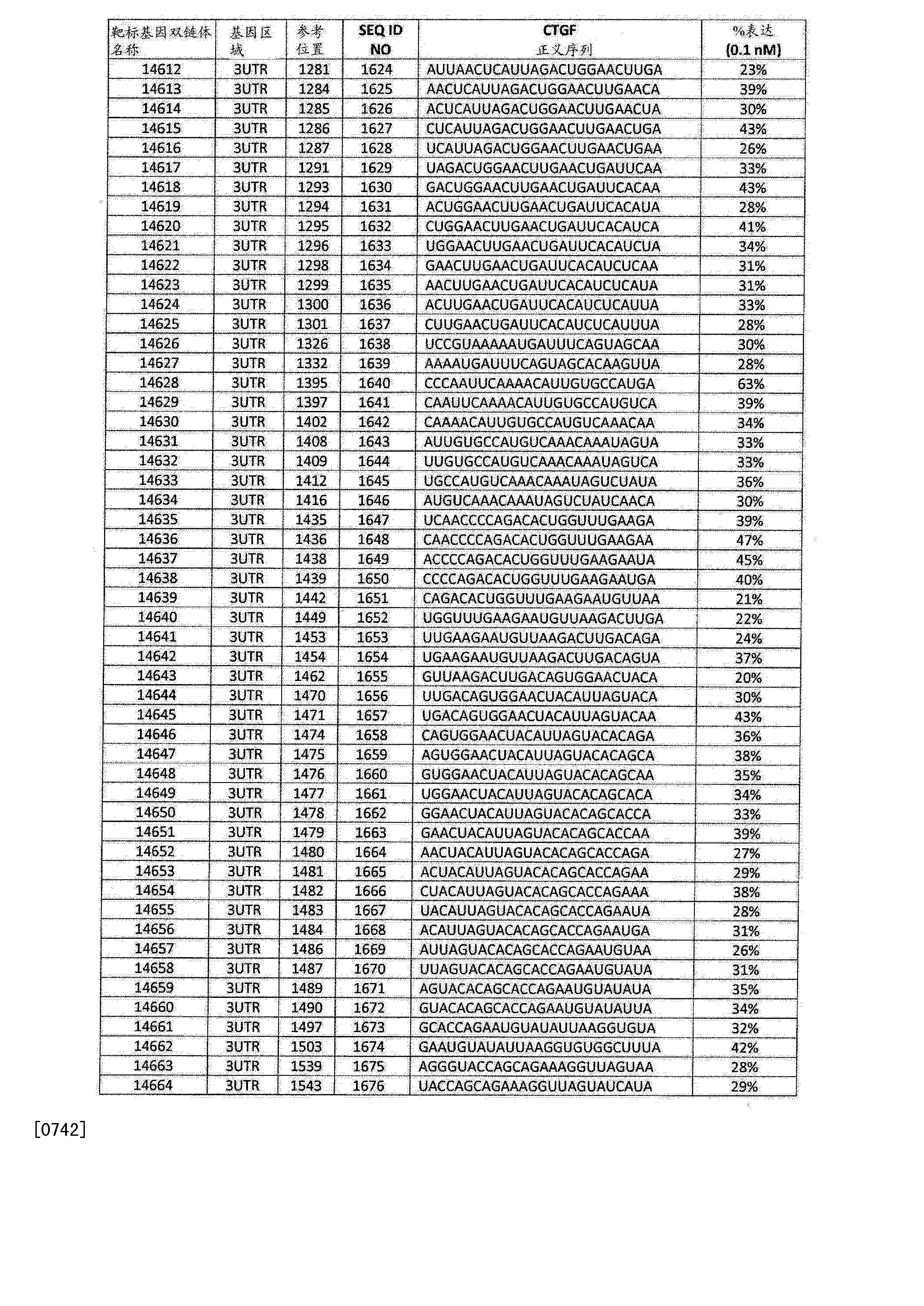 Figure CN103108642BD01421