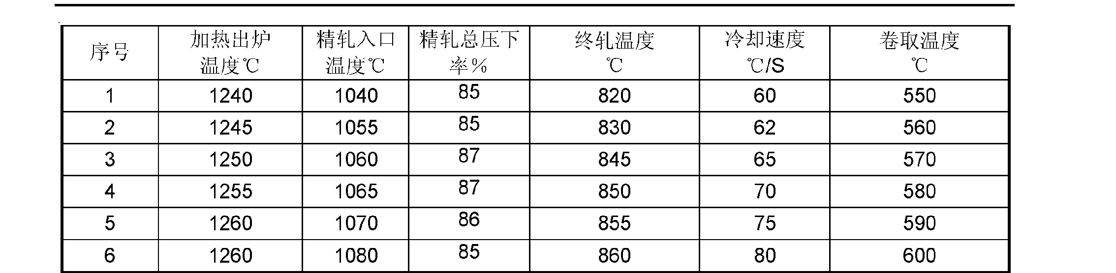 Figure CN102226250AD00071