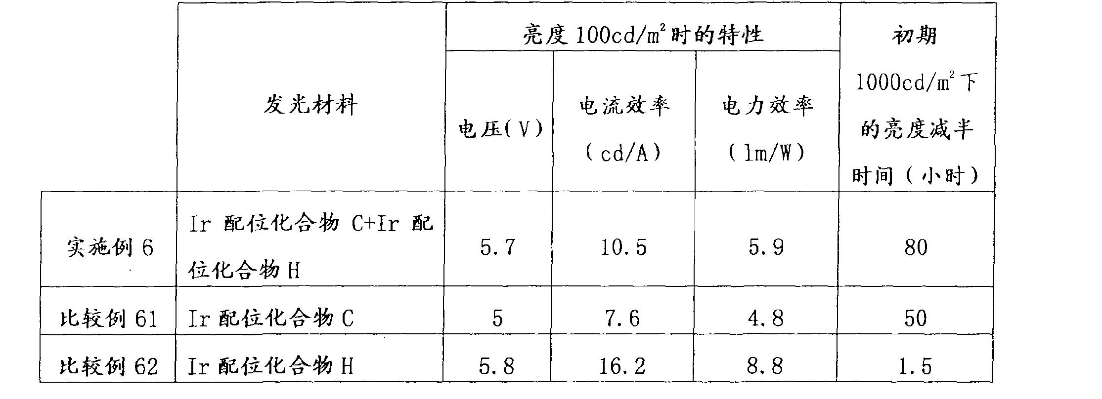 Figure CN101355141BD00172