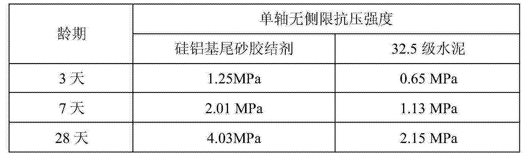 Figure CN104909677BD00071