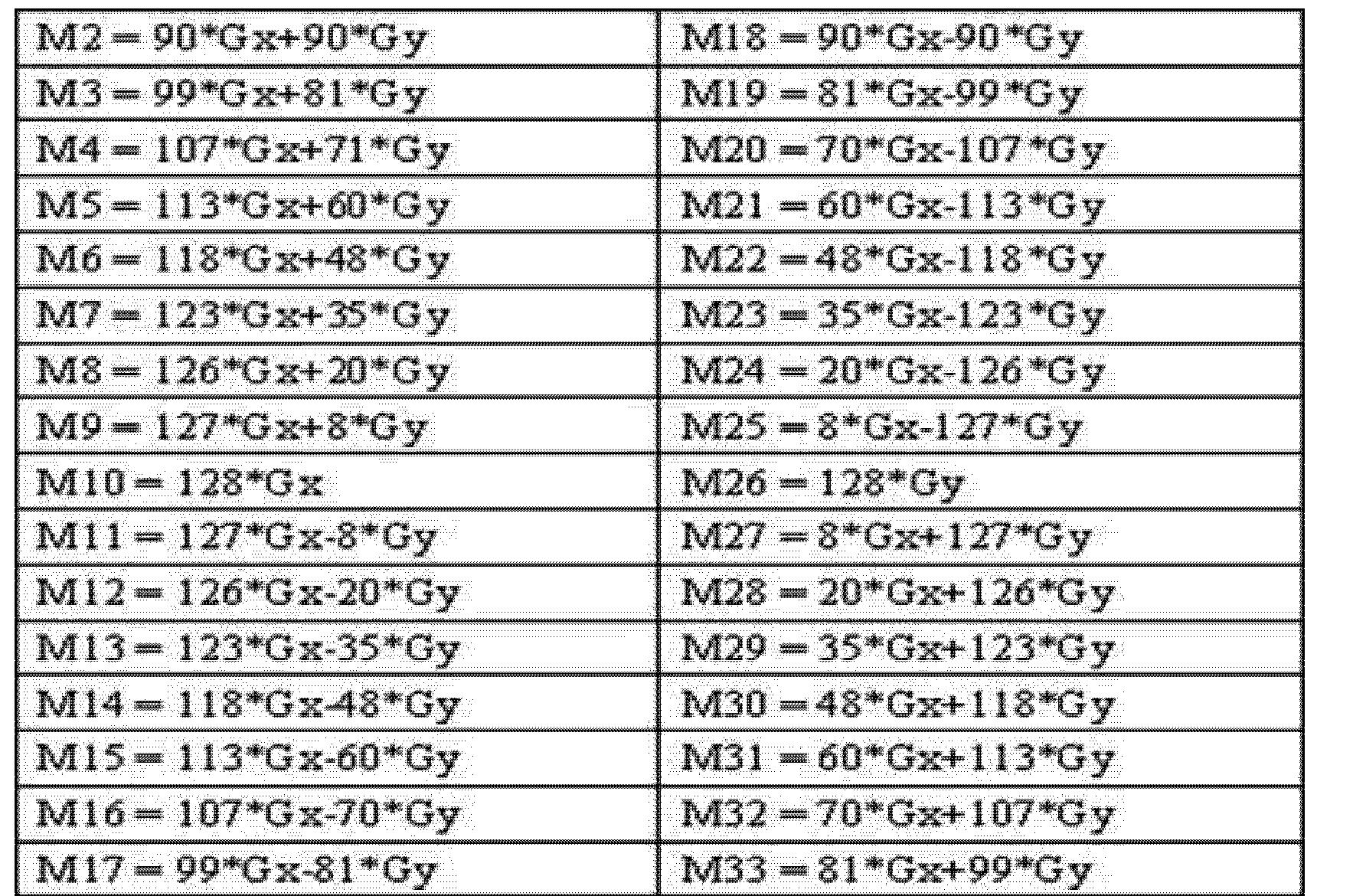 Figure CN104284186AD00051