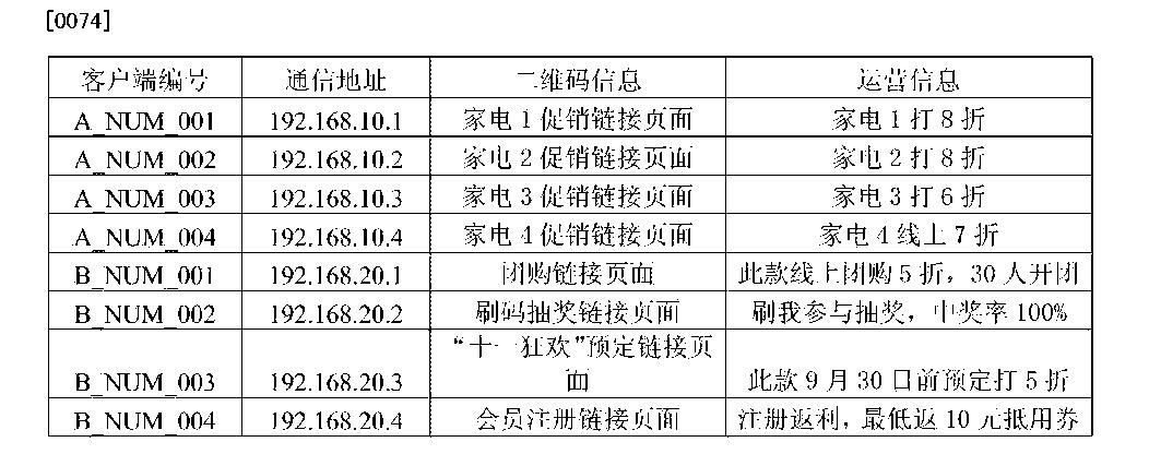 Figure CN105407071AD00121