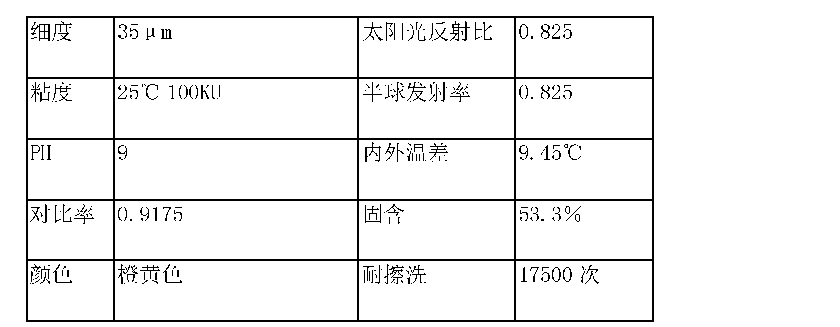 Figure CN104530889AD00172