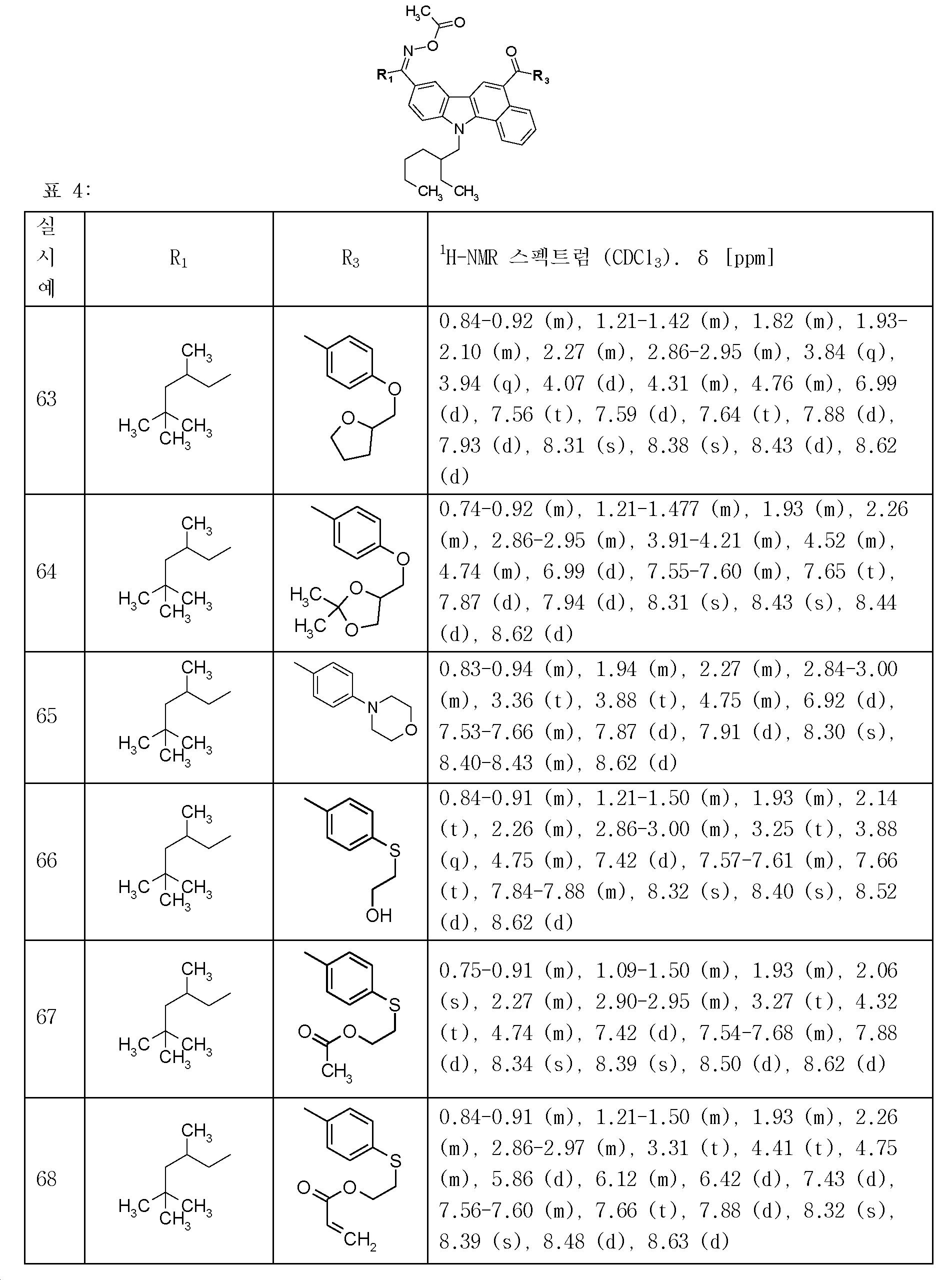 Figure 112013039208549-pct00128