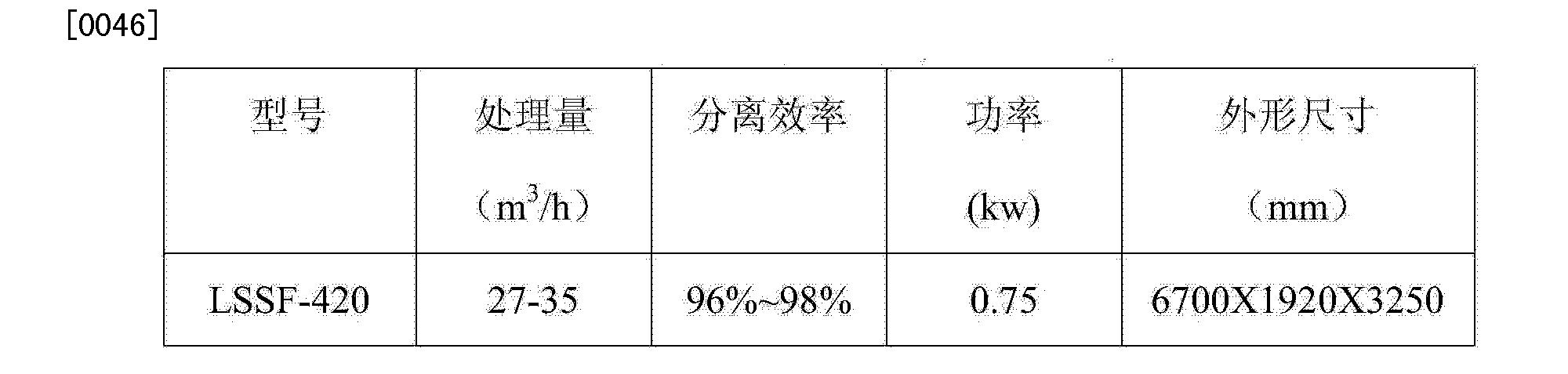 Figure CN103601352AD00072