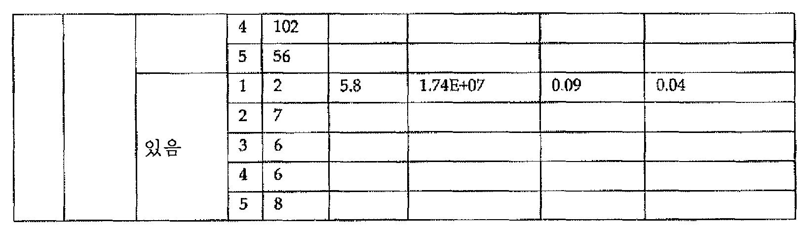 Figure 112009042155886-PCT00031
