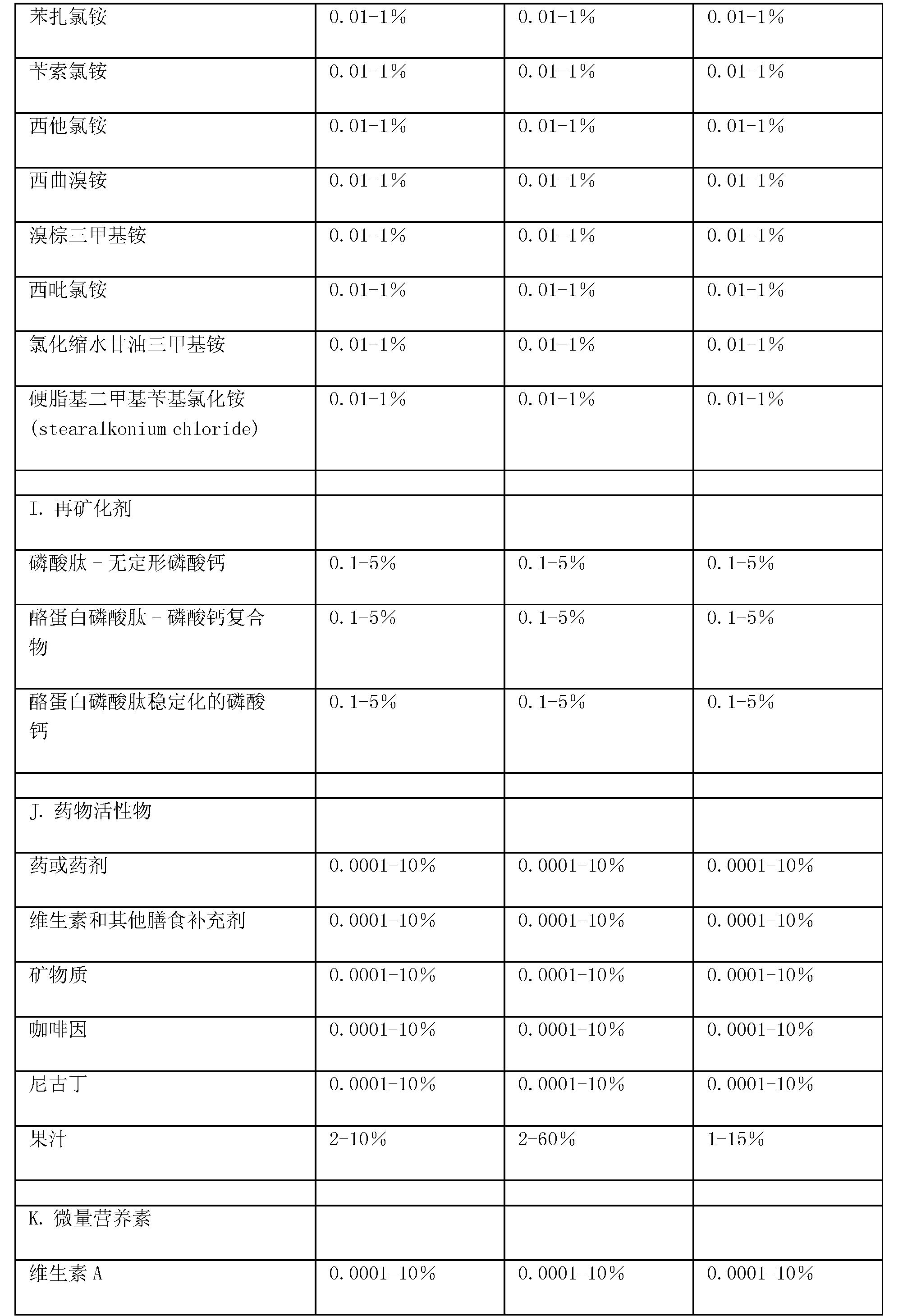 Figure CN101511202BD00671