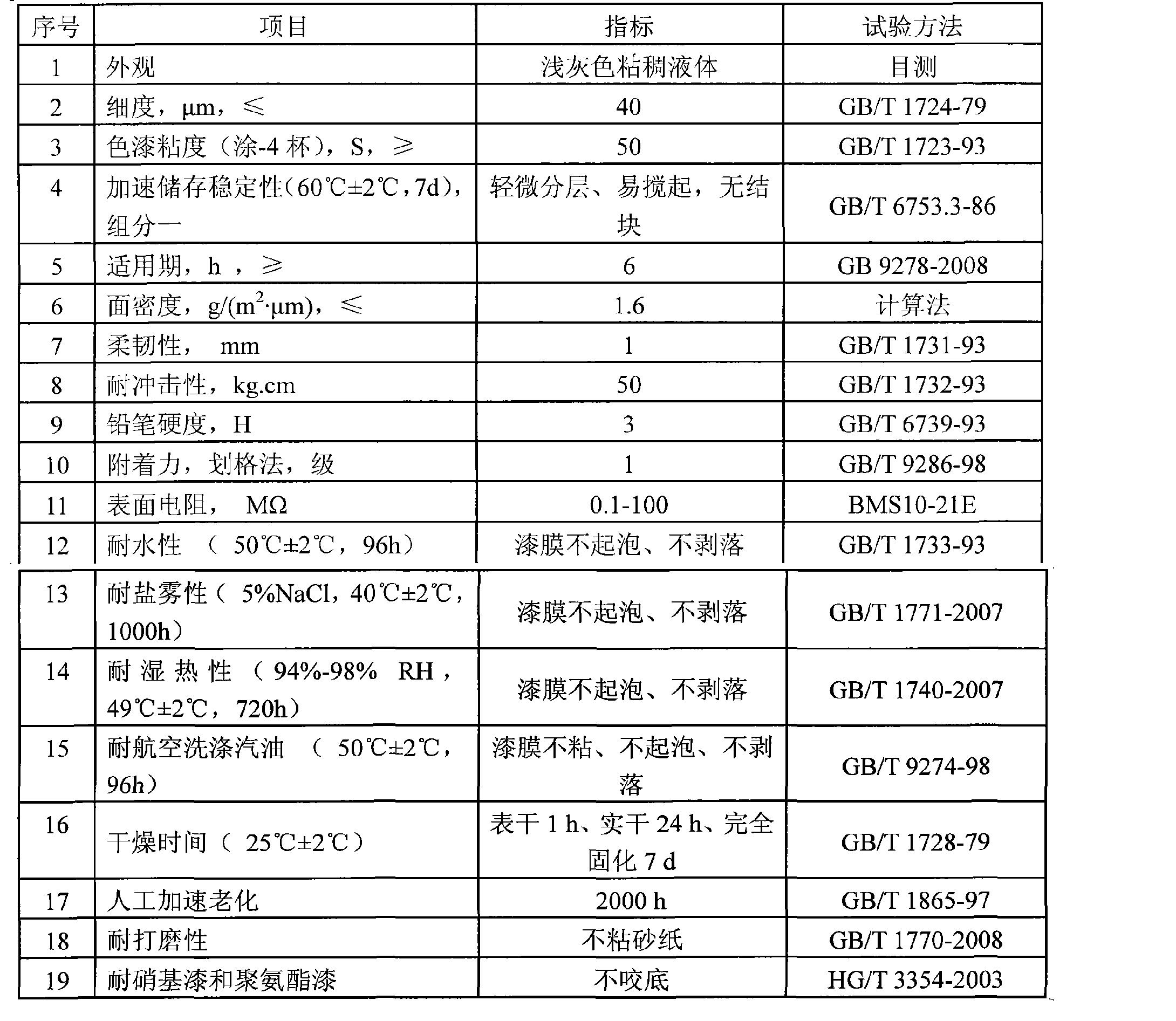 Figure CN101948655BD00061