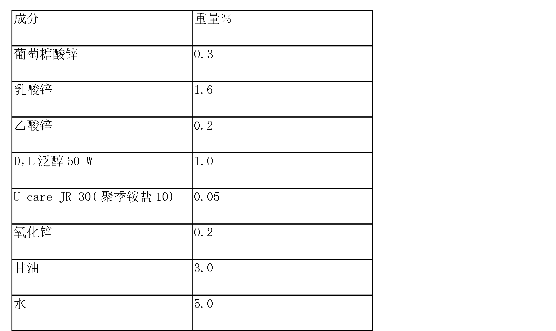 Figure CN101163455BD00731
