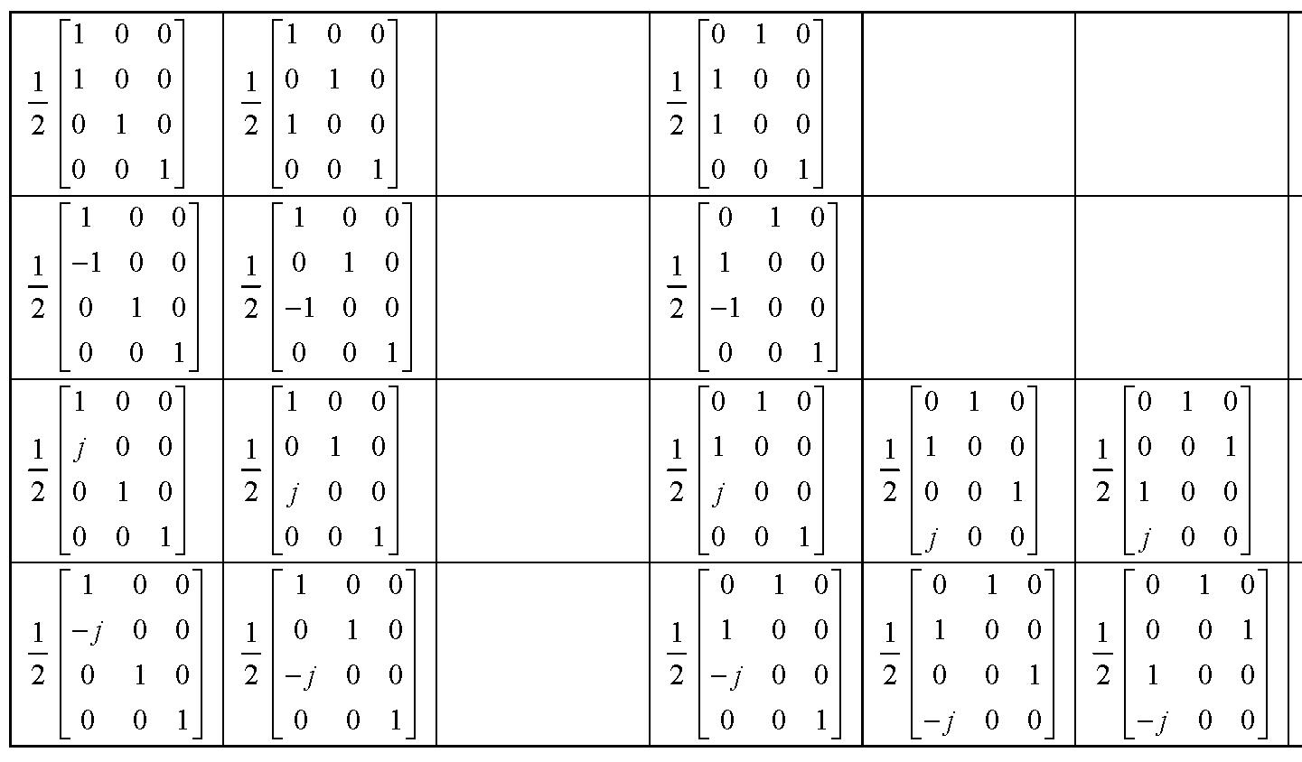 Figure 112010009825391-pat00992