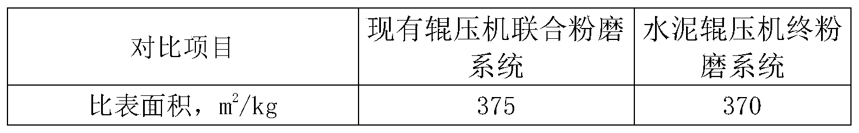 Figure PCTCN2019099331-appb-000001