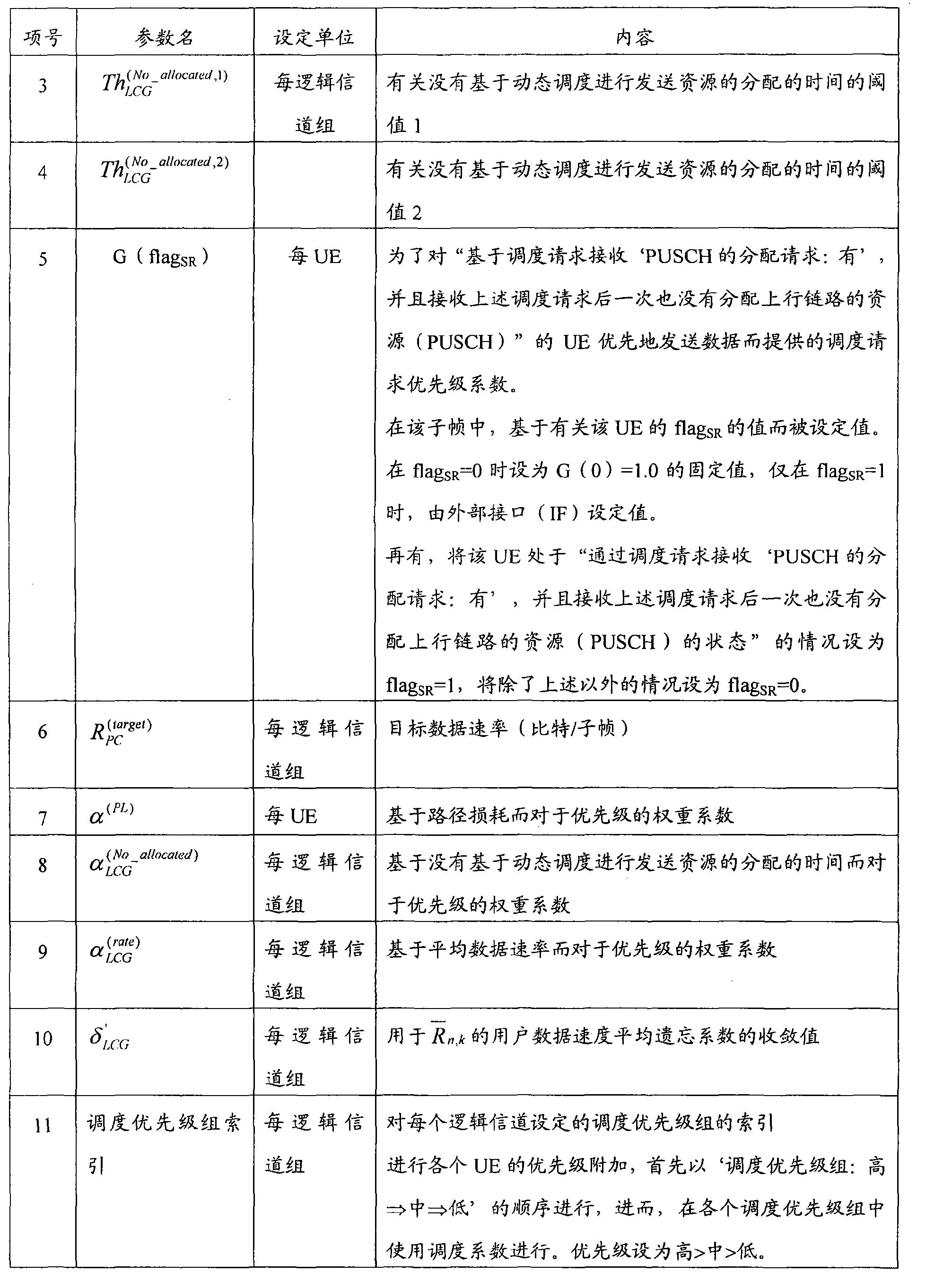 Figure CN101669401BD00431