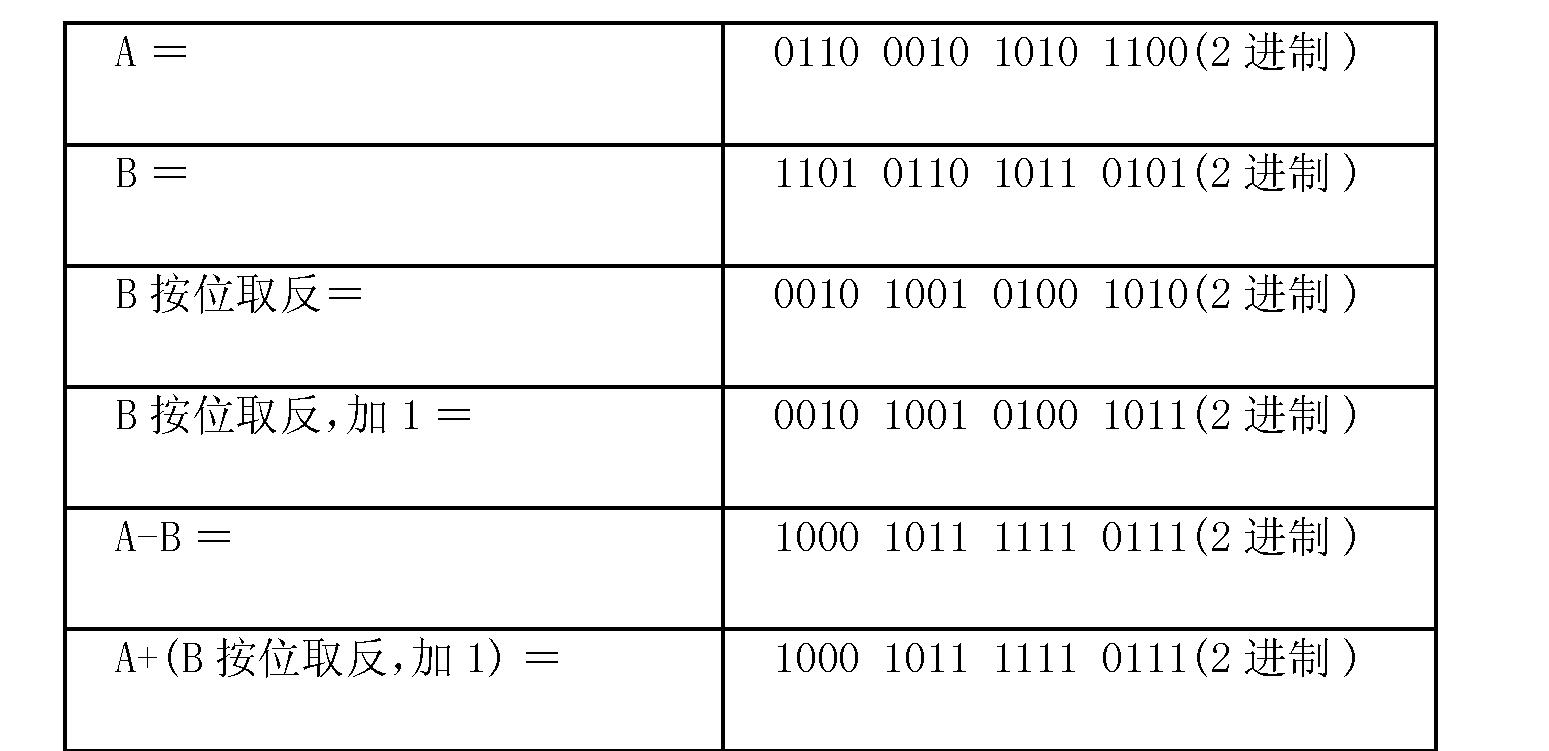 Figure CN101997859BD00081