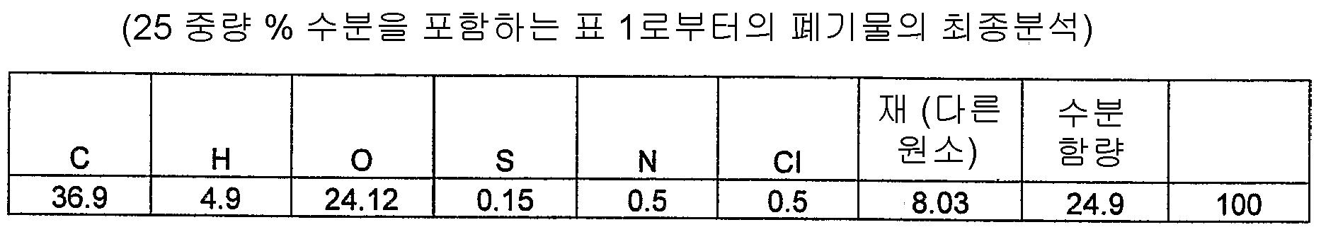 Figure 112007062965021-pct00002