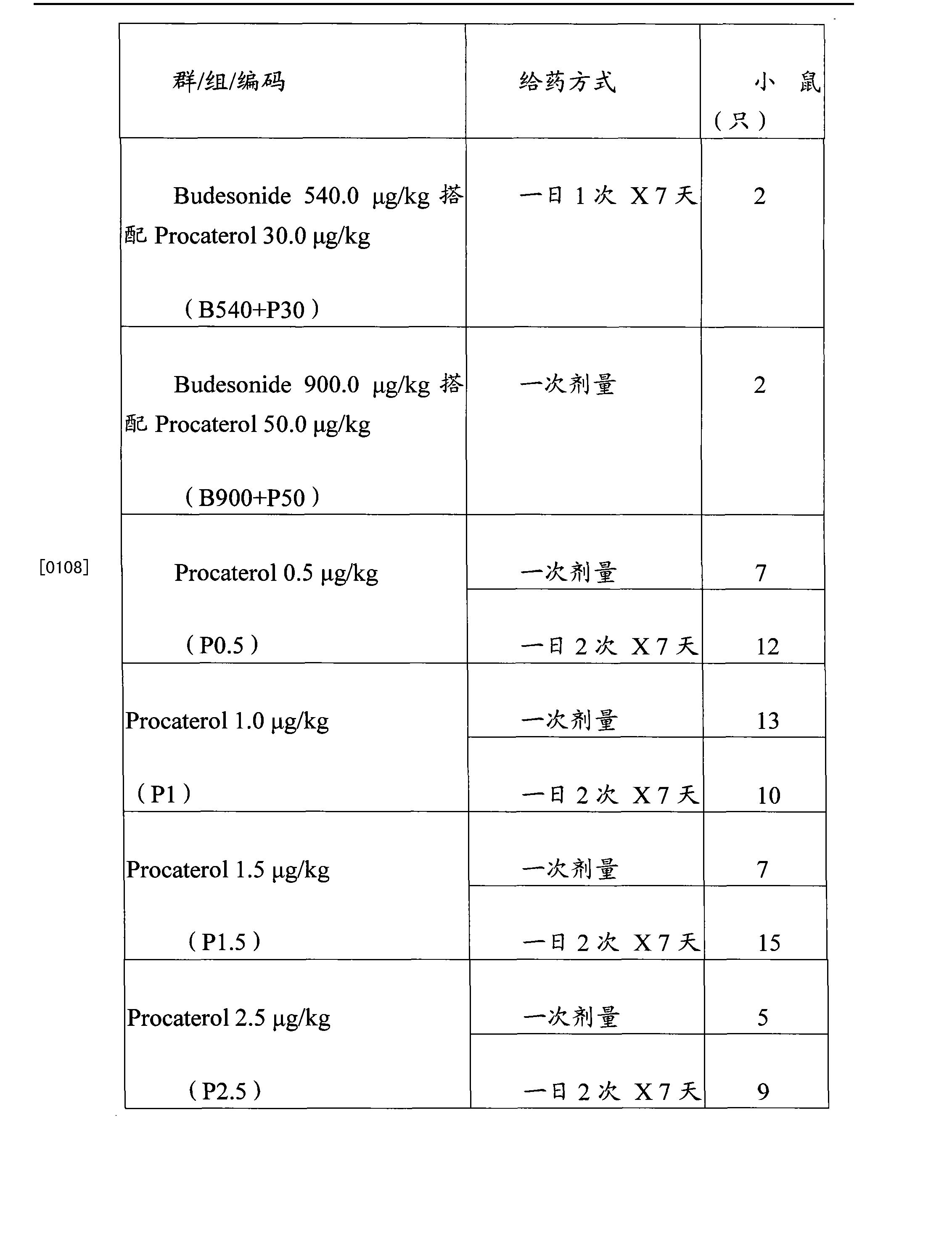 Figure CN102416179BD00131