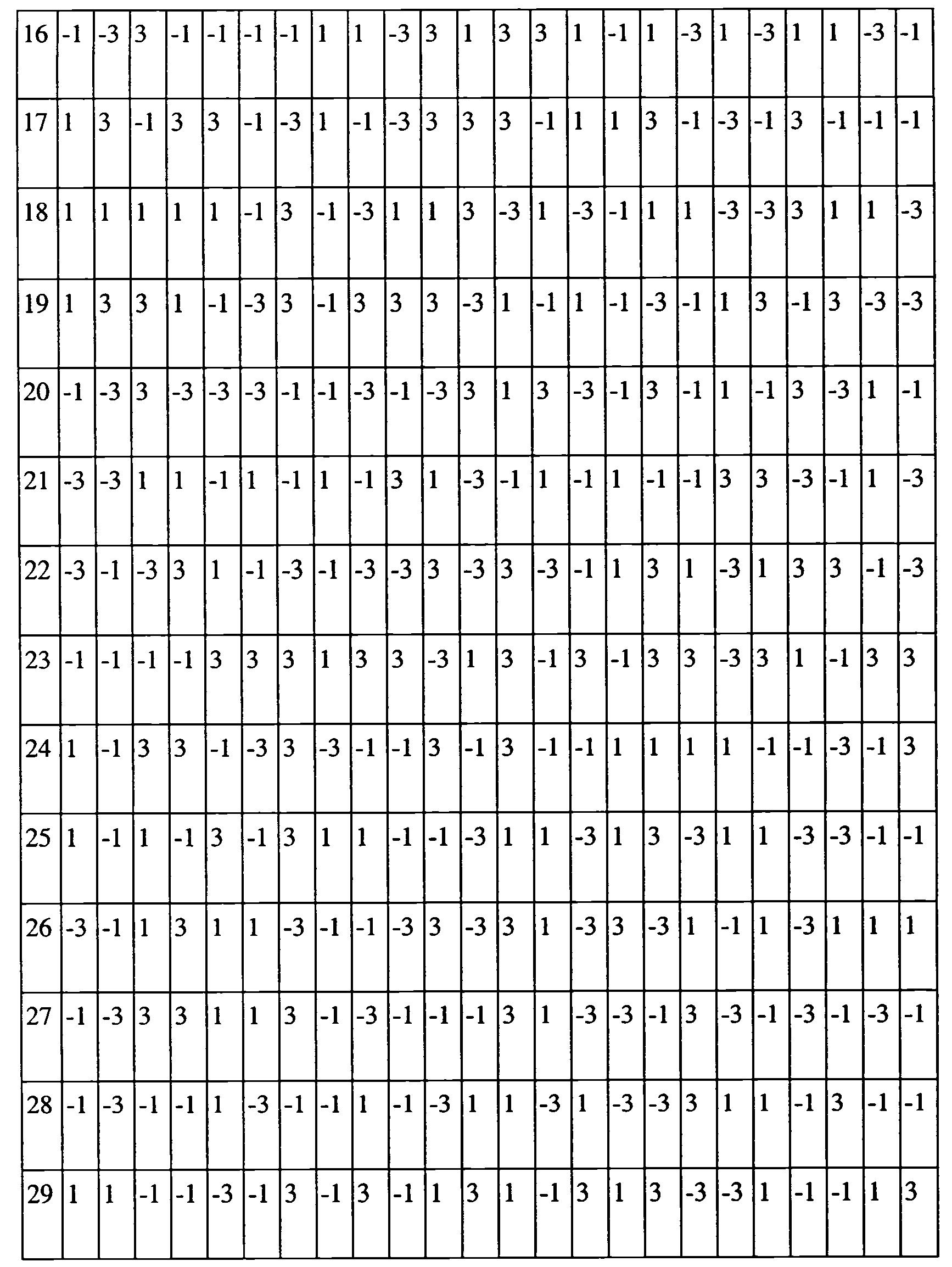 Figure 112014016215071-pct00015