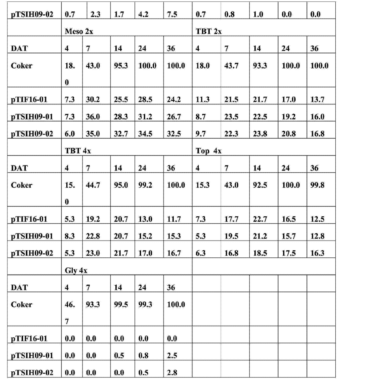 Figure CN103981149AD00641
