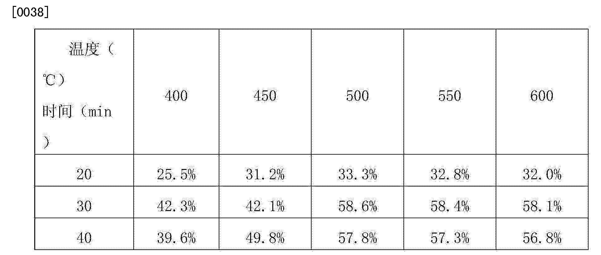 Figure CN104211274AD00061