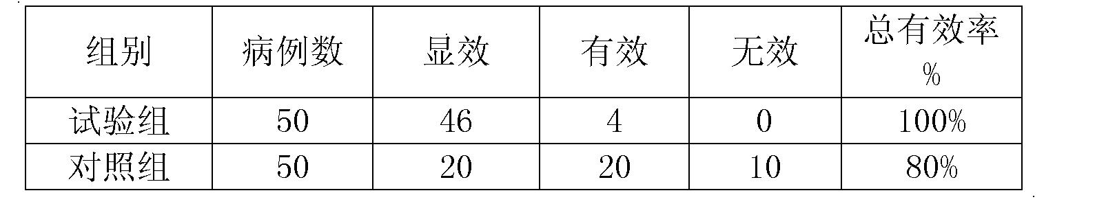Figure CN102028842BD00041