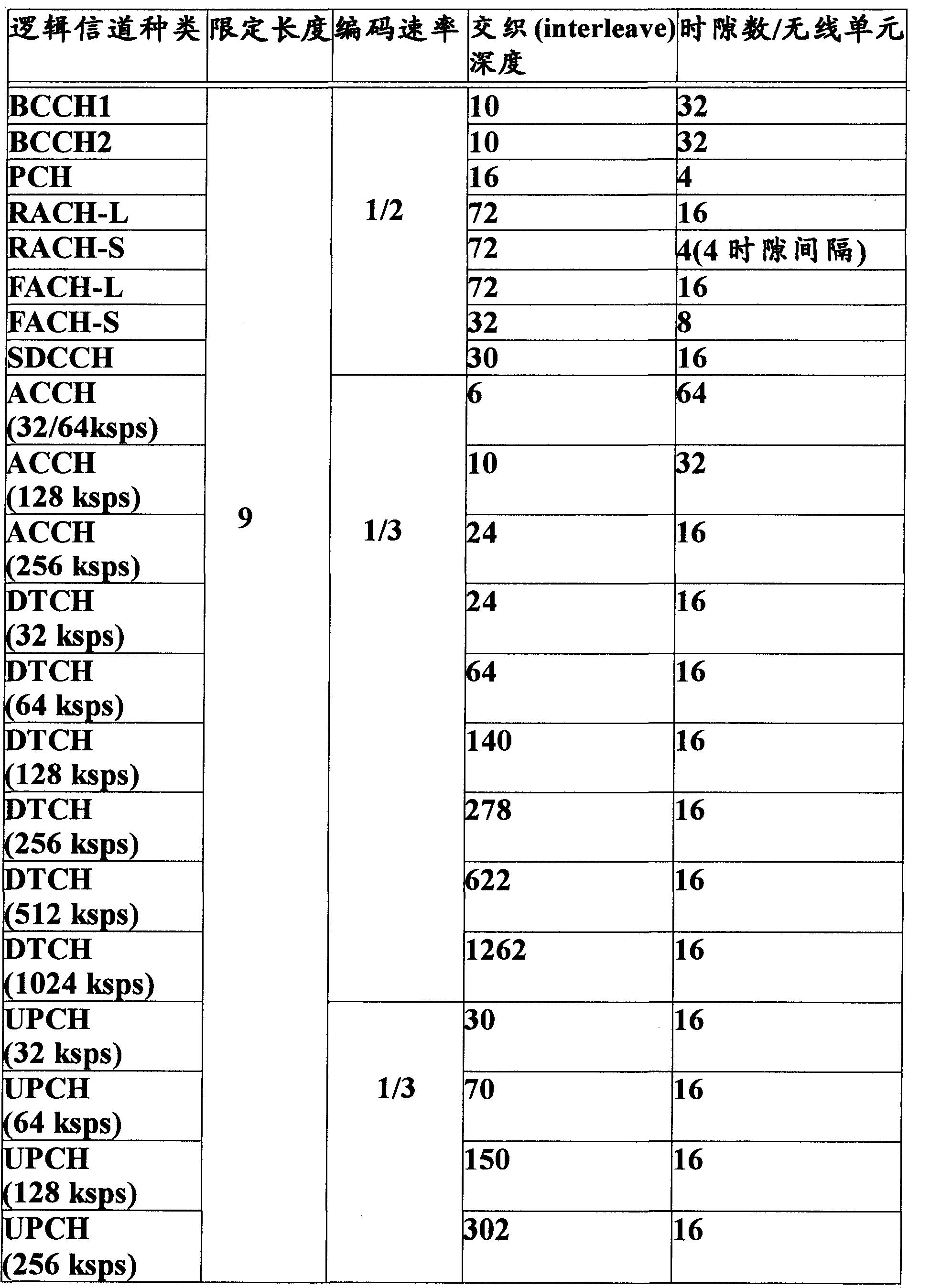 Figure CN1510937BD00191